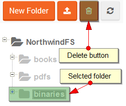 Figure 4. Studio. Files View. Delete a folder