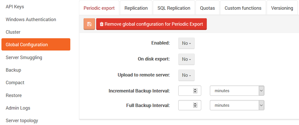 Figure 1. Manage Your Server. Global Configuration.