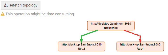 Figure 4. Studio. Status. Replication Stats. Click on link between nodes.