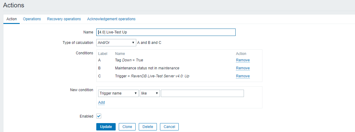 Figure 6. Monitoring : How to setup Zabbix monitoring: Create action