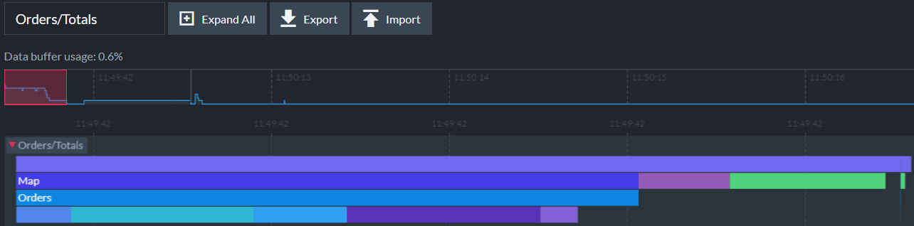 Real-Time Statistics Example